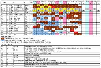 田端EF81運用.jpg